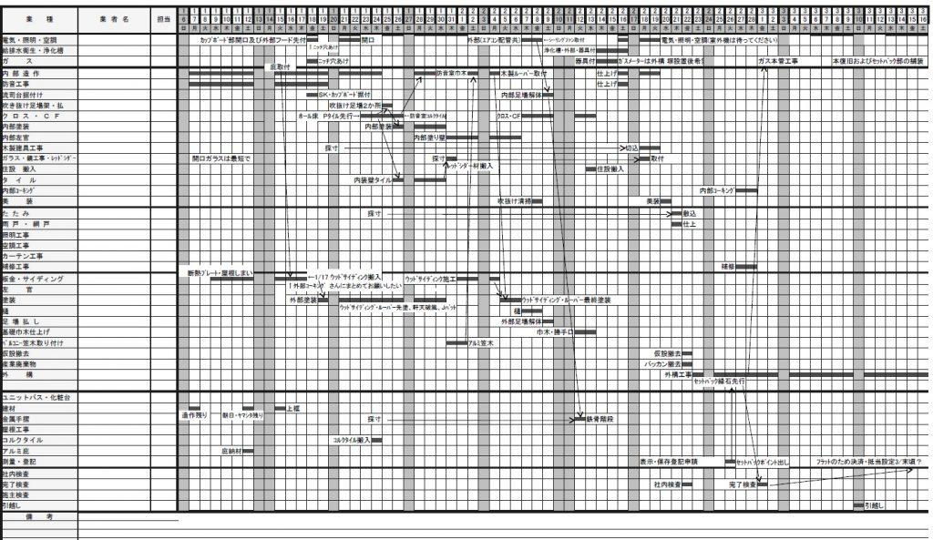 最終工程表